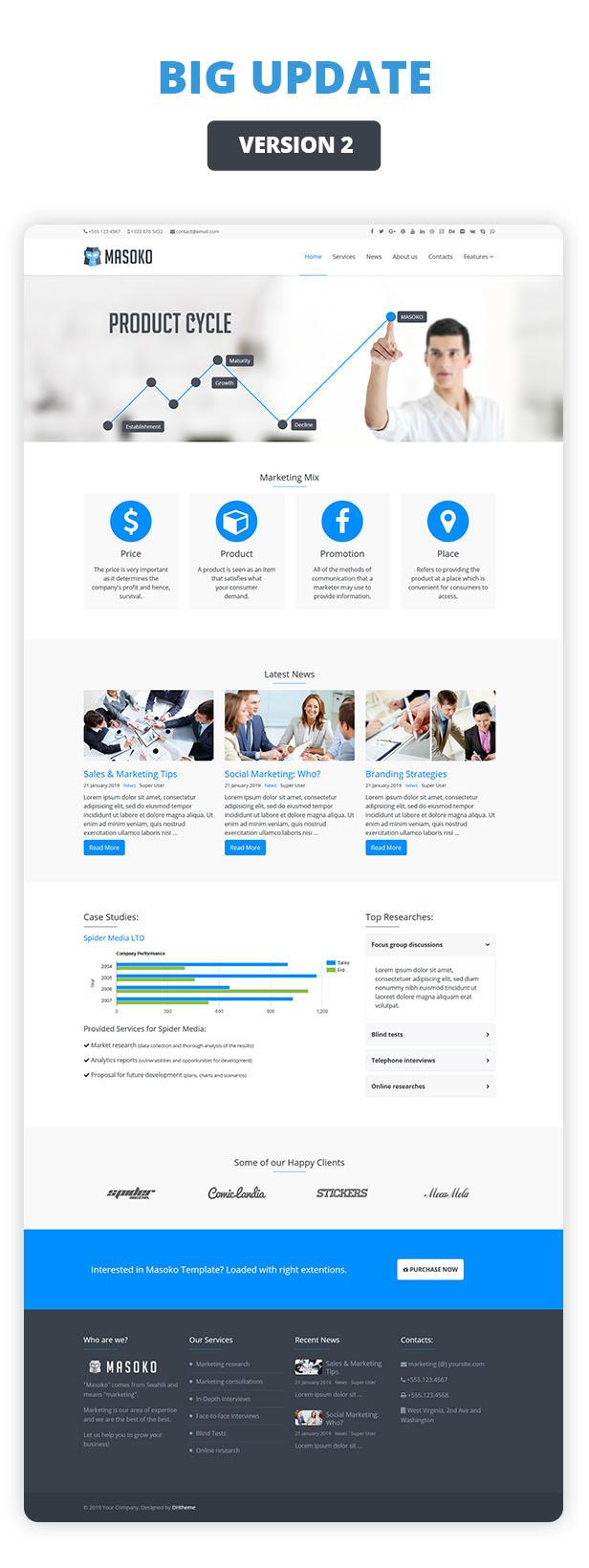 Masoko - Clean Responsive Marketing Joomla Theme - 1