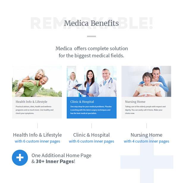 medica1 - Medica - Clean, Responsive, Medical Joomla Theme